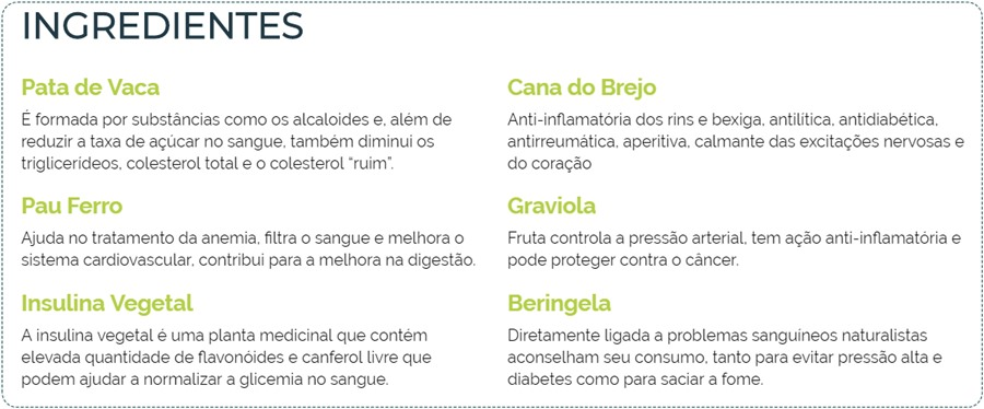 Principais Ingredientes do chá